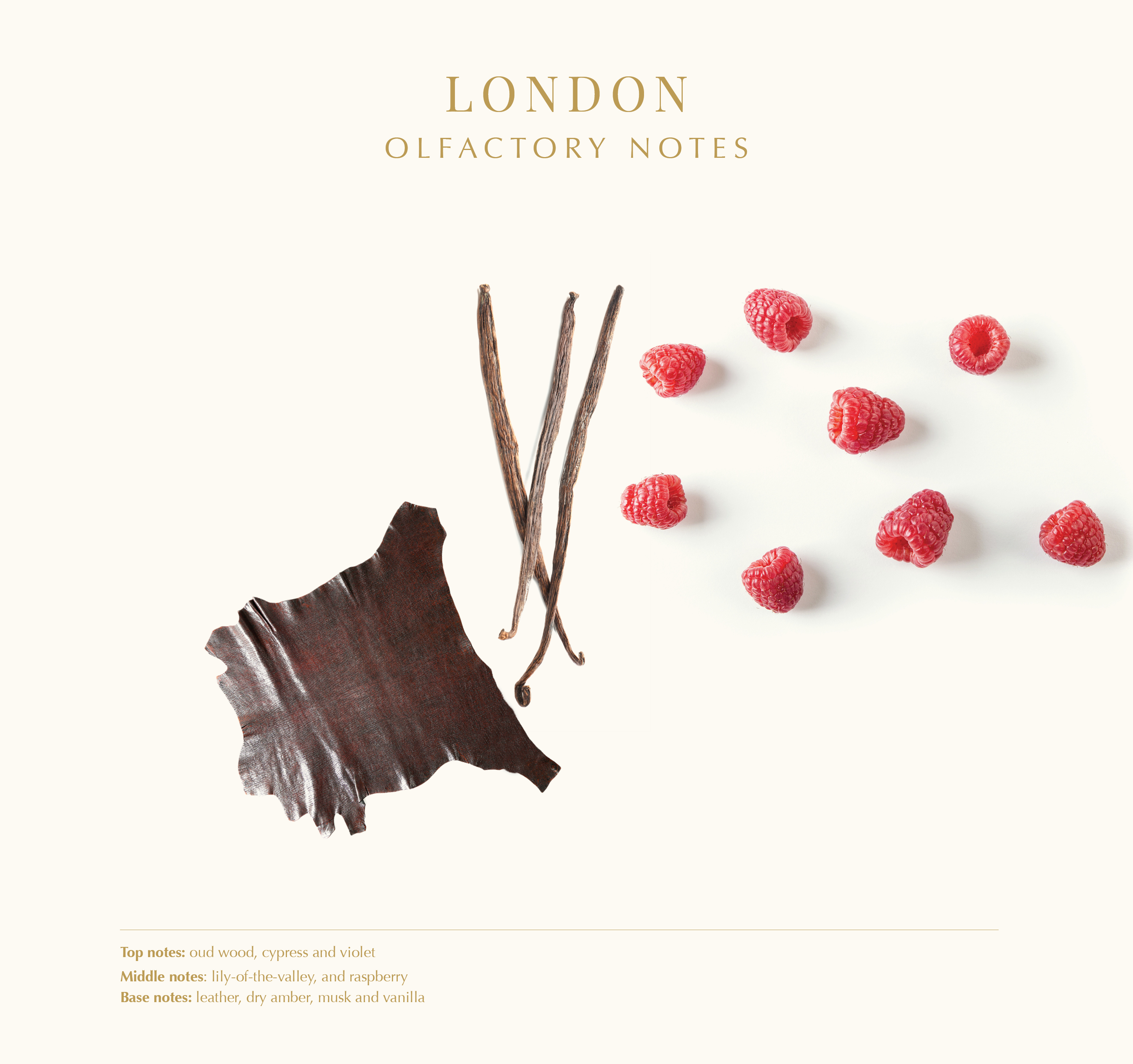 London In